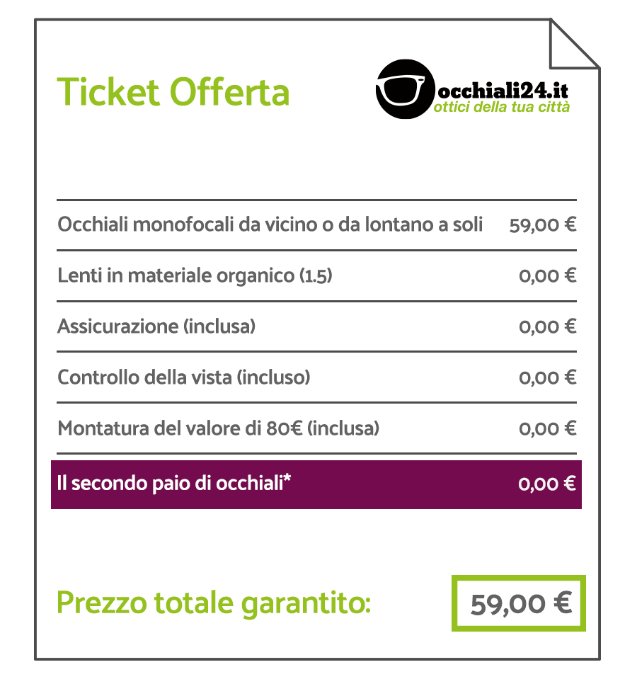 Ticketsystem-faketicket